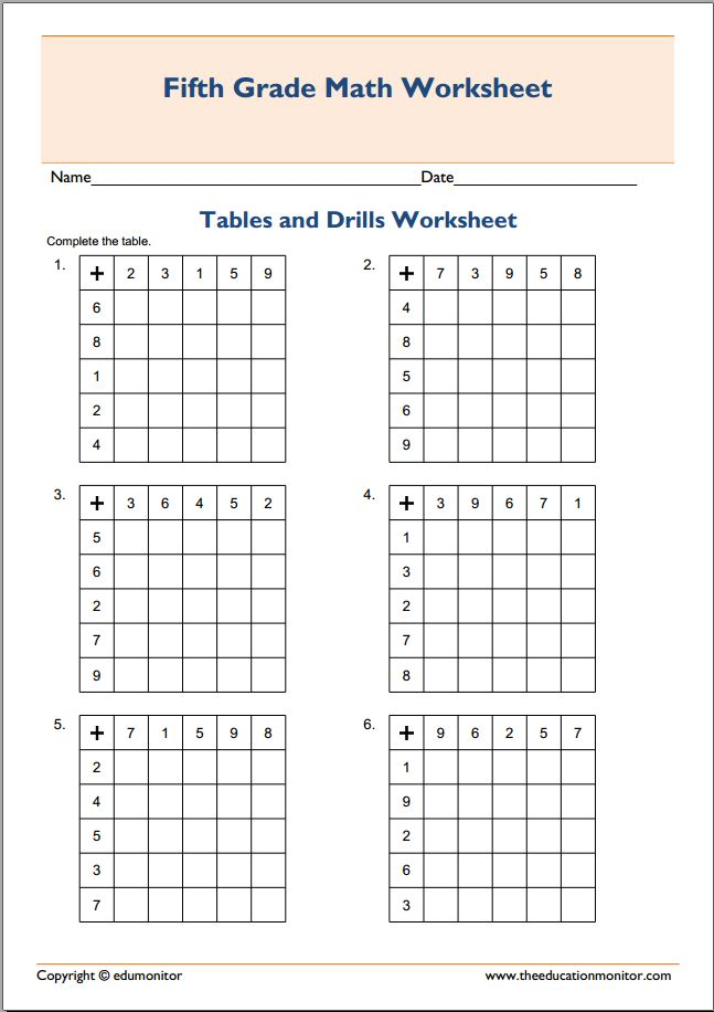 Multiplication tables drills printable worksheet u2013 EduMonitor