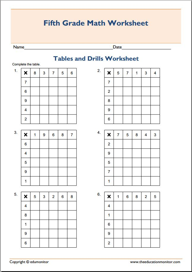 Practice multiplication -tables and drills worksheet ...