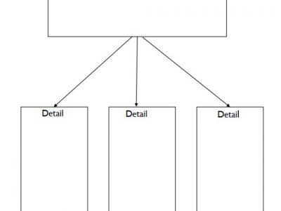 Grade 5 Main Idea Worksheets