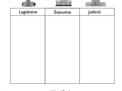 3 branches of government printables are perfect social studies worksheets for your students. Find more social studies worksheets on our online library.