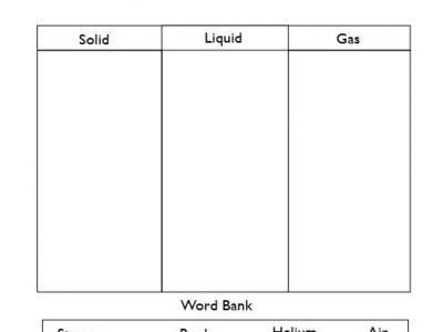 Three States of Matter Worksheets I States of Matter pdf
