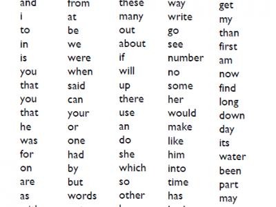 Grade 1 Fry Words Worksheets for Kids