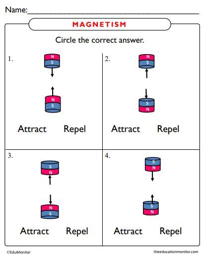 Magnetic Poles Worksheets.