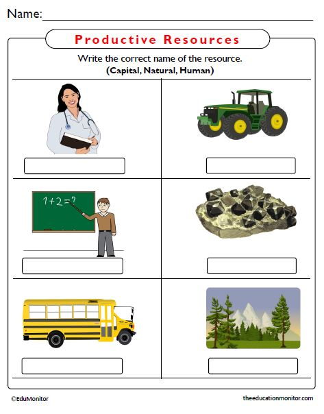 Productive resources worksheets pdf